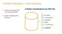 Slide showing new PAD-US database structure