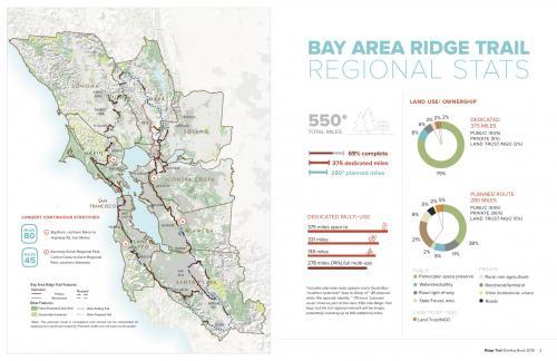 Regional map and metrics