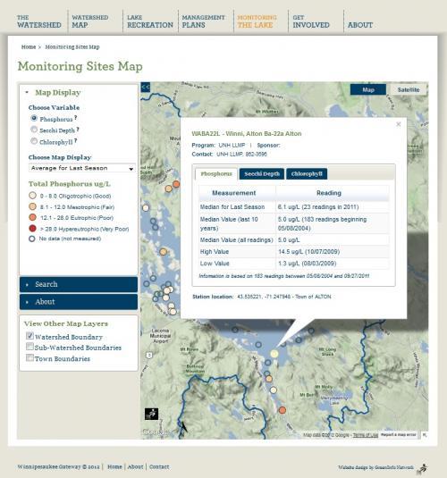 Lake Winnipesaukee Water Quality Map
