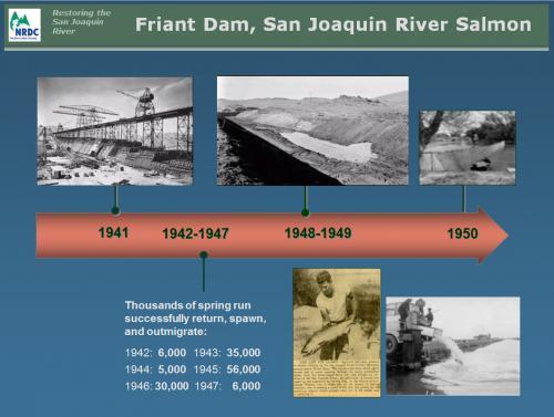 Slide of NRDC PowerPoint Presentation