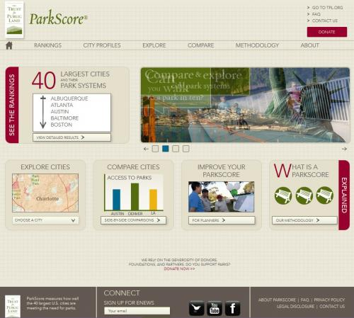 The TPL ParkScore Home Page