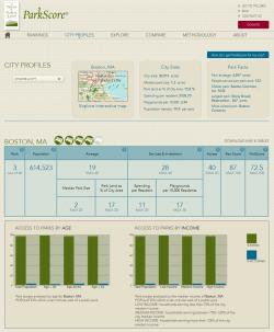 Example ParkScore City Ranking Page