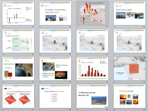 Example Slides for UCLA Climate Change Presentation
