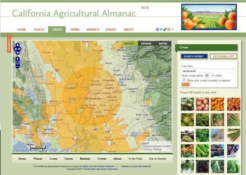 Farming/Crop Search Function