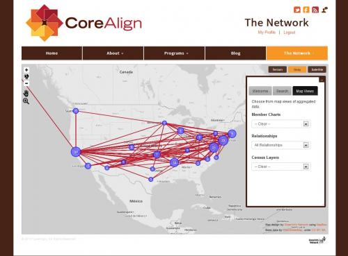 Network Map - relationships
