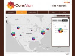 CoreAlign Network Map - charts