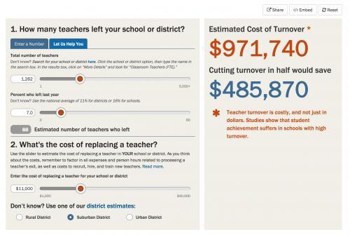 Dynamic teacher turnover calculator